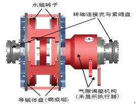 磁力耦合器
