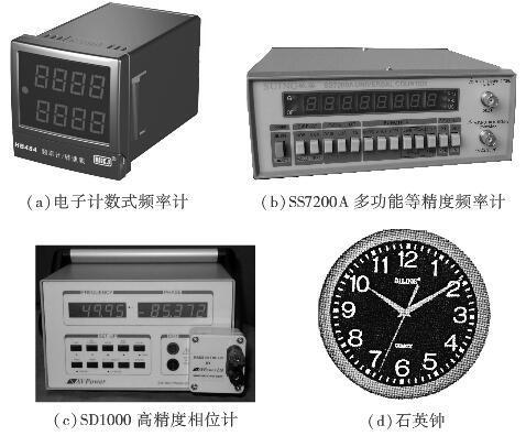 测量电阻,电感,电容等电路参数的仪器,包括各类电桥, 表,测试仪,rlc