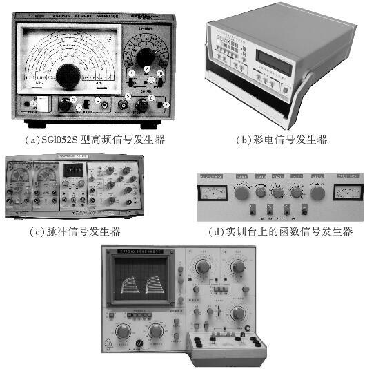 测量电阻,电感,电容等电路参数的仪器,包括各类电桥, 表,测试仪,rlc测