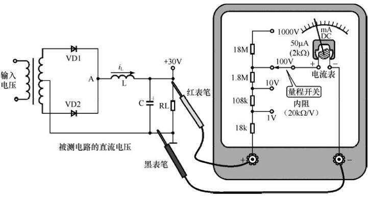 使用指针式万用表测量电阻,电流,电压时,万用表的内部电路结构