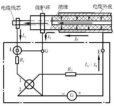 用兆欧表测量电缆绝缘电阻的接线