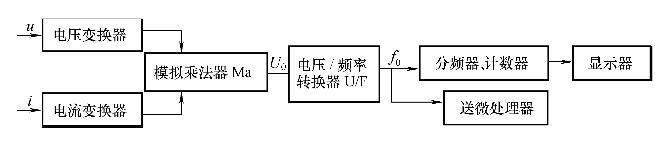 单相电表工作原理_机电脉冲式和全电子式电能表工作原理说明_工作原理_维库仪器 ...