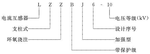 lzzbj6型高压电流互感器型号含义.jpg