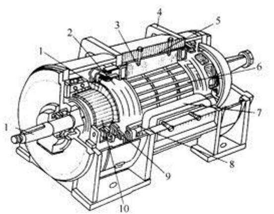 直流电机的结构说明