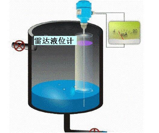 导波雷达液位计故障的正确检修方法是?