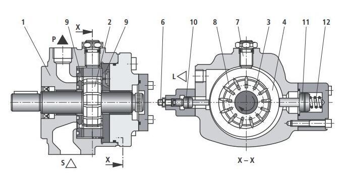 先导式叶片泵的安装与故障判定