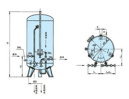 有关活性炭过滤器的作用介绍