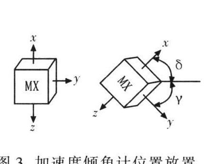 倾角传感器的分类特点与工作介绍