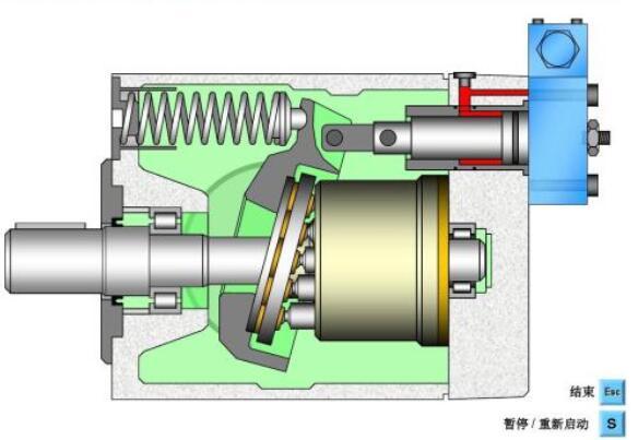 柱塞泵的工作原理及应用