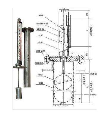顶装远传磁翻板液位计的功能特点
