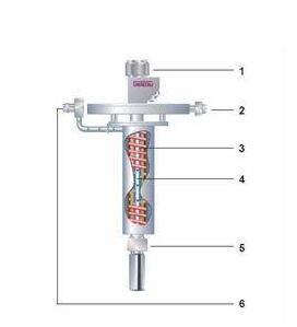 气相色谱的构造介绍.jpg