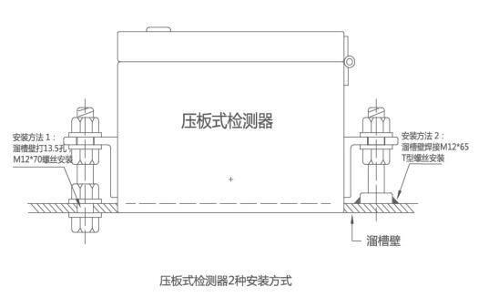 溜槽堵塞保护装置的安装与适用介绍