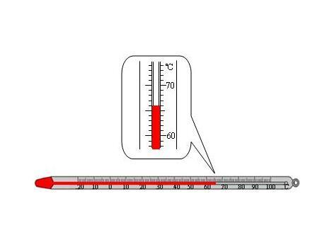 二等标准温度计的注意事项是怎样的?
