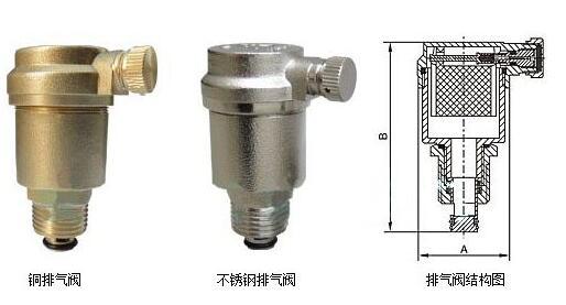 管接式调压阀的作用介绍