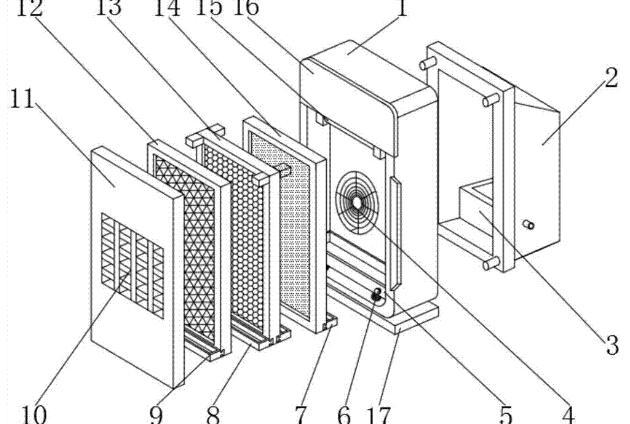 关于空气净化器的适用介绍
