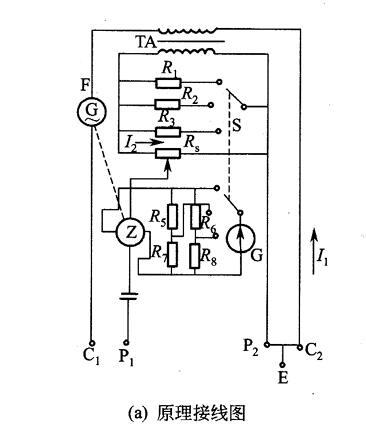 有关接地电阻测试仪的测量操作介绍