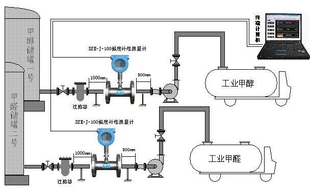 分体式海水流量计的安装介绍