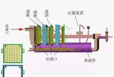 板框泥水分测量仪的参数及原理介绍