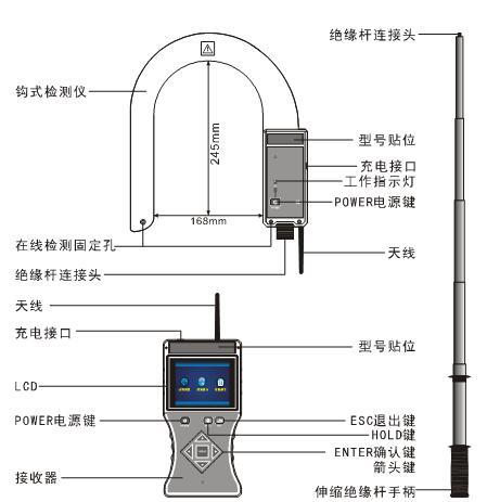 无线高低压钩式电流表的操作如何?