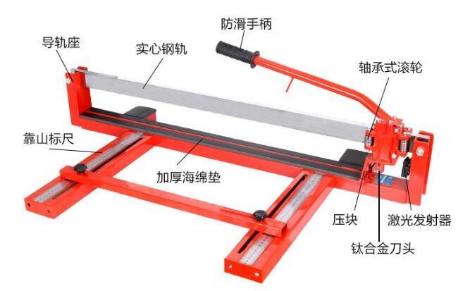欧式线条切割机的具体动作过程阐述