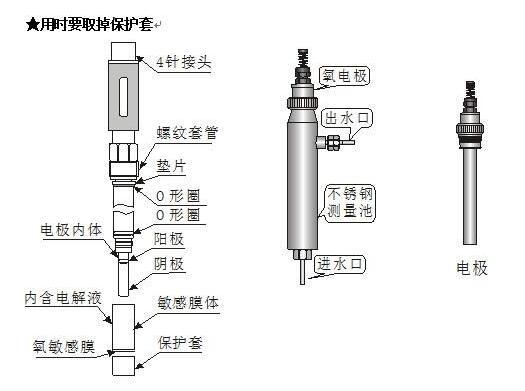 溶氧仪的校准步骤是怎样的?