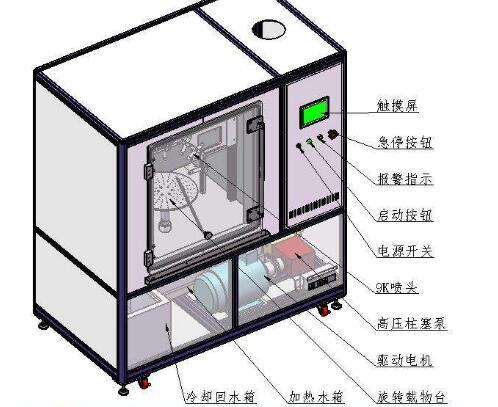 非线性恒温恒湿测试箱的工作原理是怎样的呢?