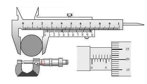 螺旋测微器的测量原理及适用