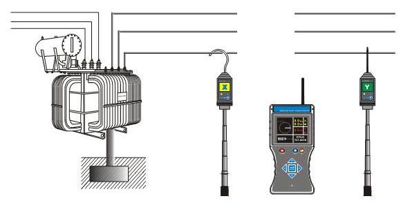 无线高压核相仪的技术维护介绍