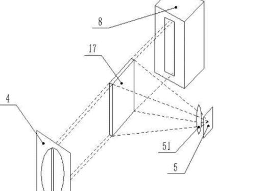 四通道激光粒子计数器的基本原理