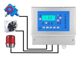 乙醇气体检测仪的特点介绍