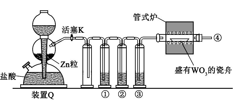 管式炉的相关原理介绍