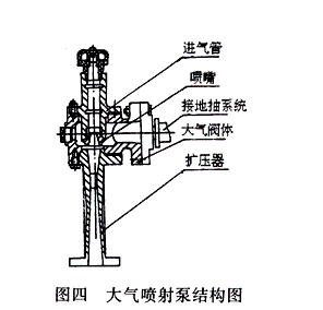真空气氛炉所用真空泵该如何选择?