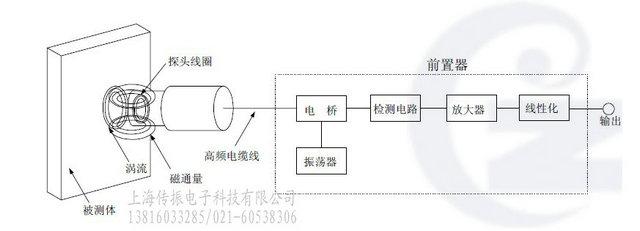 二次元影像測量儀簡介及工作原理 廣東源興光學儀器官
