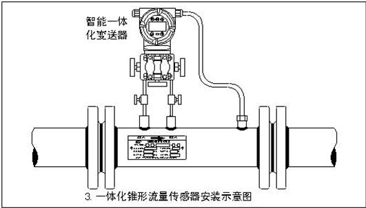 一:详细说明 V锥流量计是目前最先进的差压式流量计,它利用V锥体在流场中产生的节流效应,通过检测上下游差压来测量流量,与普通的节流件相比,它改变了节流布局,从中心孔节流改为环状节流. 实践证明,V锥流量计与其他流量计相比,具有长期精度高,稳定性好,受安装条件影响小,耐磨损,测量范围宽,压损小,特别适合脏污介质测量等优点。 二:V锥流量计的特点 ·准确度等级:±0.