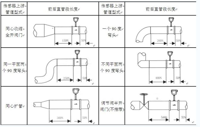 电路 电路图 电子 设计 素材 原理图 671_427