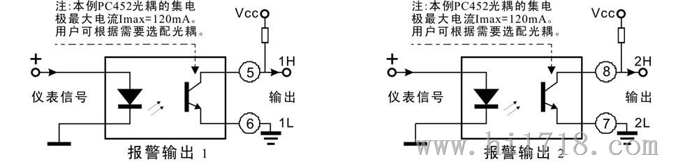 可直接将正弦波,方波,锯齿波等脉冲频率信号进行