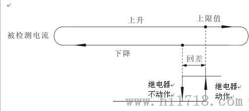 有电流时干接点继电器开关信号有电压dc24v,电流开关