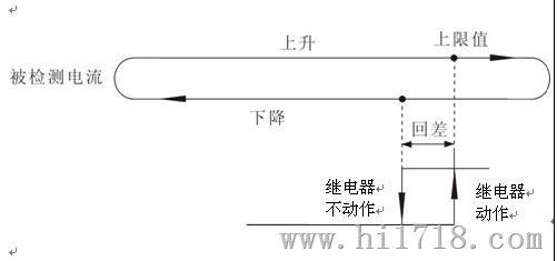 仪器仪表网 供应 传感器 电量传感器 交流电流感应开关,电量开关量