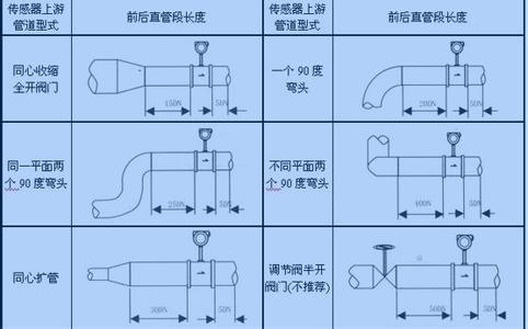 奥迪a6空气流量计电路