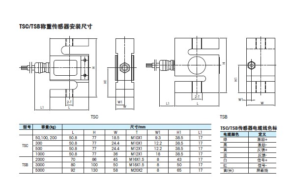 混泥土搅拌站tsb-2000/3000/5000配料称重计量传感器