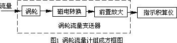 u=221312849,3122060880&fm=21&gp=0.jpg