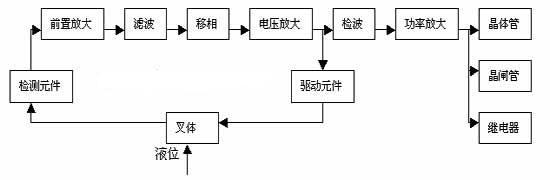 电路 电路图 电子 设计 素材 原理图 550_180