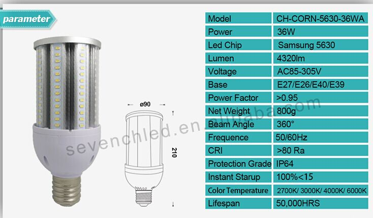 LED玉米灯不仅寿命长,而且适应范围广泛:应用于城市次干道和小区道路及人行道照明,用于景观灯、庭院灯照明,应用于太阳能和风能供电照明,应用于矿井、船舶、机床等照明,PWM恒流技术的设计。是LED最好的驱动方式,也是保证LED使用寿命的最理想工作电源,彻底解决传统LED路灯采用恒压不恒流驱动方式带来的LED闪光问题。品牌:安腾 型号:AT-40W 输入电压:85-277(V)led芯片品牌:Epistar/晶元光电 LED灯珠颗数:108(颗) 色温:6000(K)光通量:6000(lm) 显色指数:75