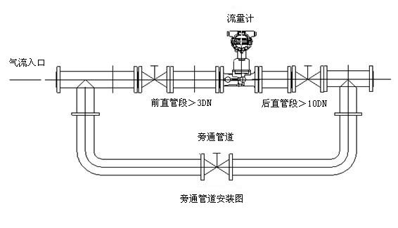 旋进旋涡安装图2.jpg
