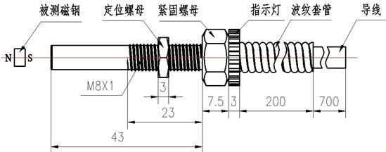 sas01-s巨型电阻接近开关/传感器厂家