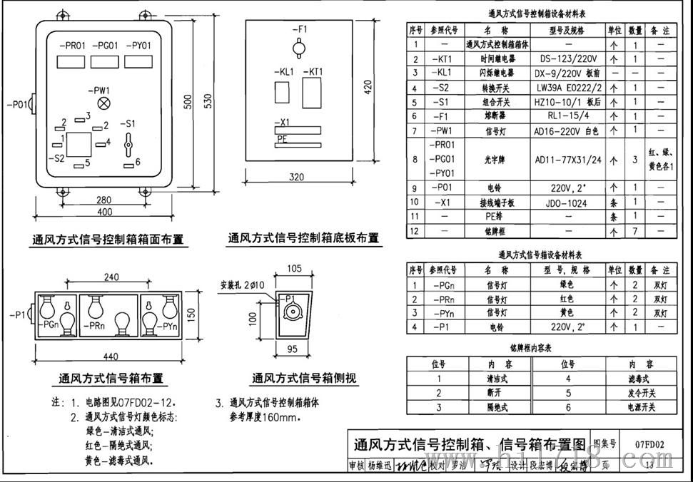 通风方式信号控制箱,信号箱布置图