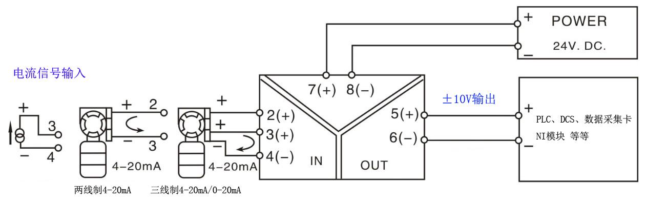 电流信号转正负10v接线如下