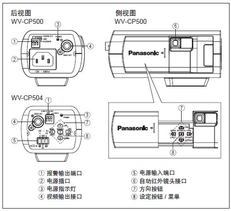 WV-CP504CH各部名称.jpg