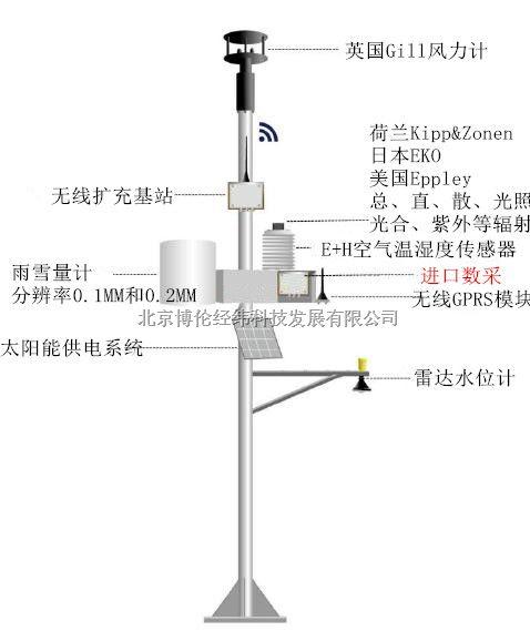 工作原理      气压传感器采用压阻式气压传感器