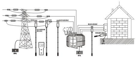 etcr9100b无线高压钳形漏电流表/etcr9100b高压钳形漏